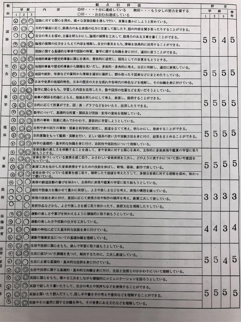 f:id:akira5669:20201012230658j:plain