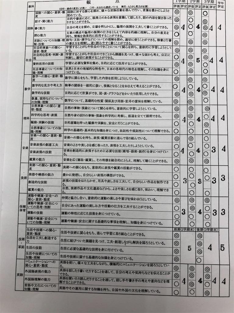 f:id:akira5669:20201012230706j:plain