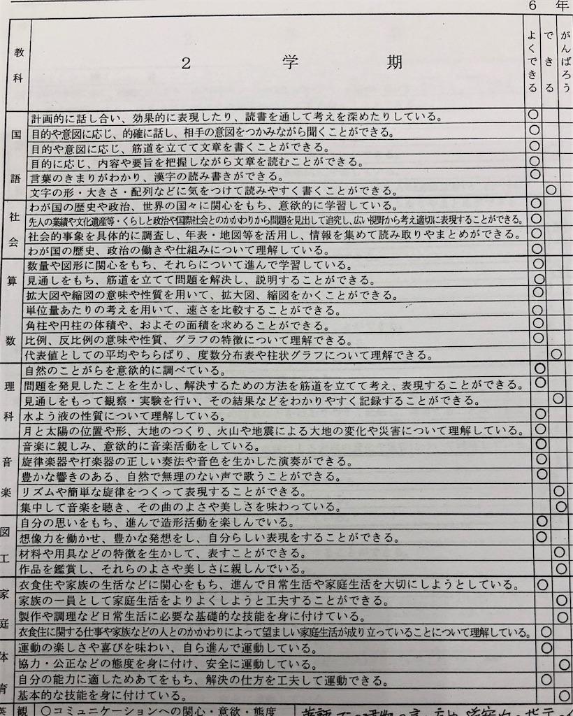 f:id:akira5669:20201012230714j:plain