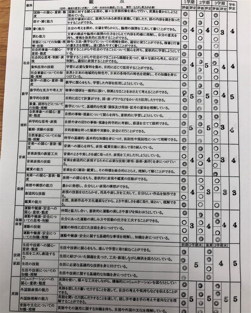 f:id:akira5669:20201012230732j:plain
