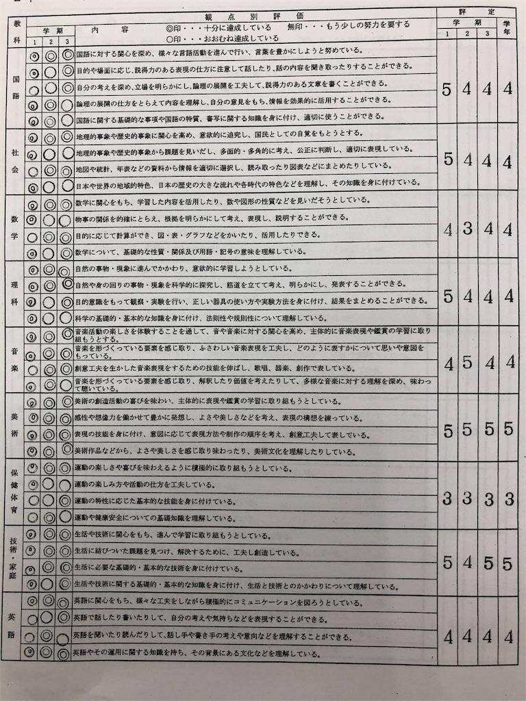 f:id:akira5669:20201013170410j:plain