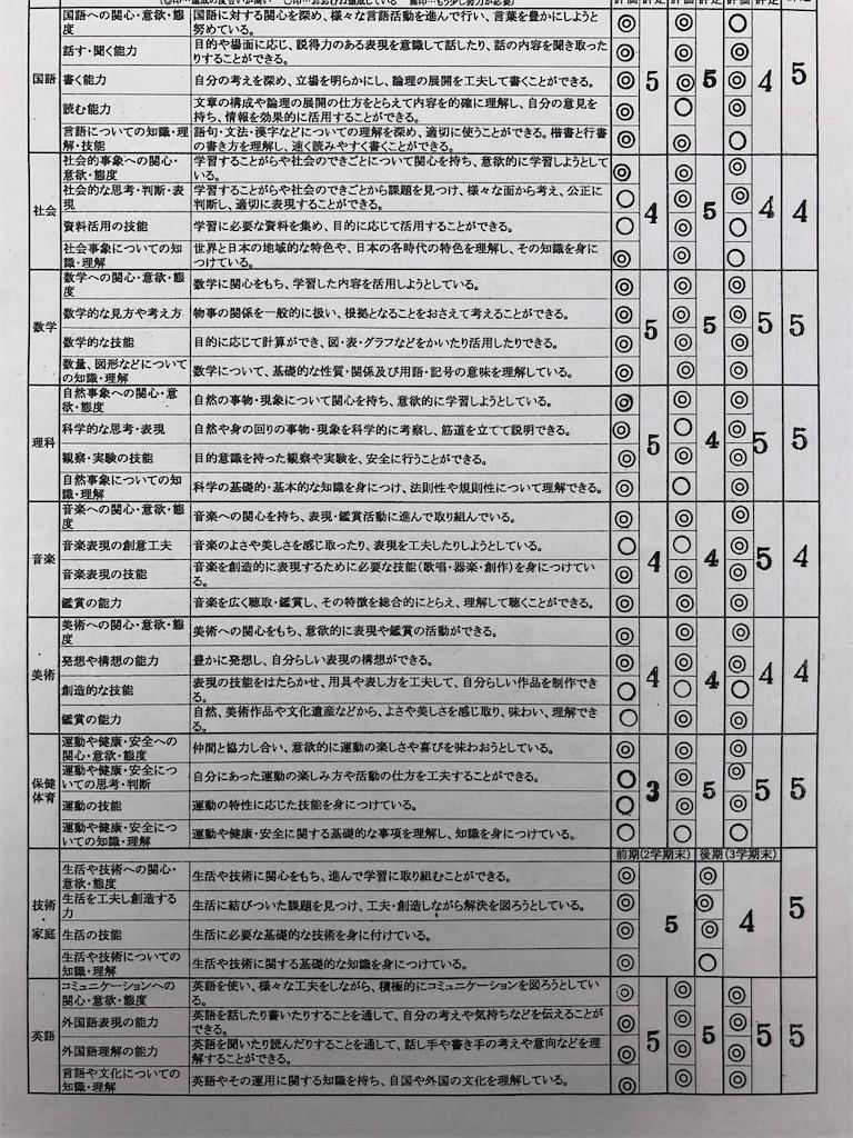 f:id:akira5669:20201013170418j:plain