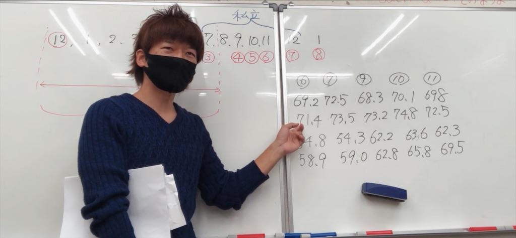 f:id:akira5669:20201213164745j:plain
