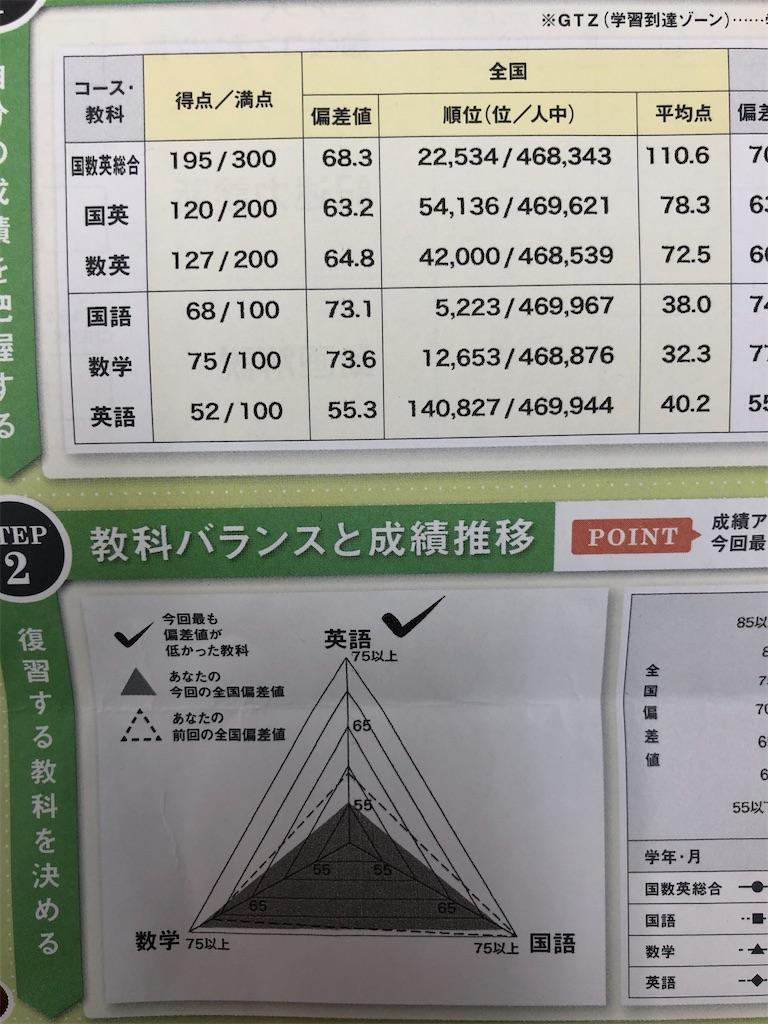 f:id:akira5669:20201224133602j:plain