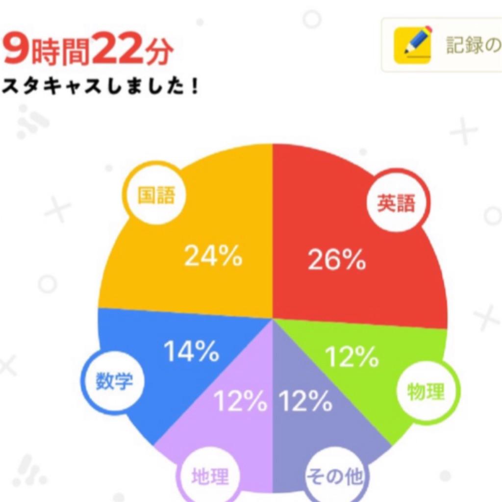 f:id:akira5669:20210523110206j:plain