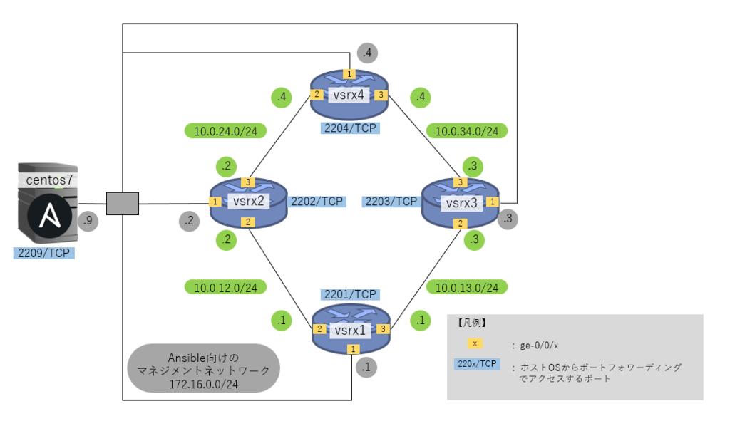 f:id:akira6592:20170826213828p:plain