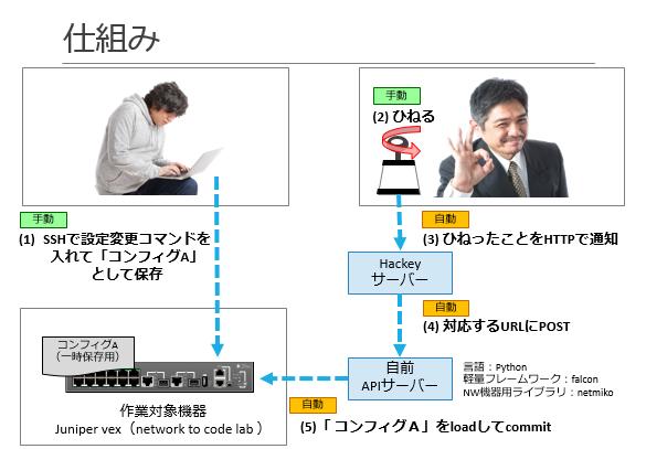 f:id:akira6592:20171217111404p:plain:w400