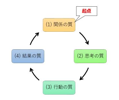 f:id:akira6592:20180318000342p:plain