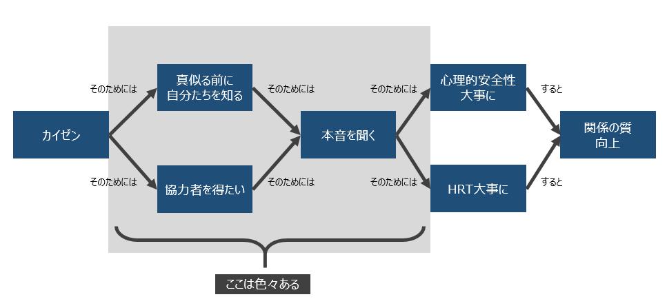f:id:akira6592:20180318000522p:plain