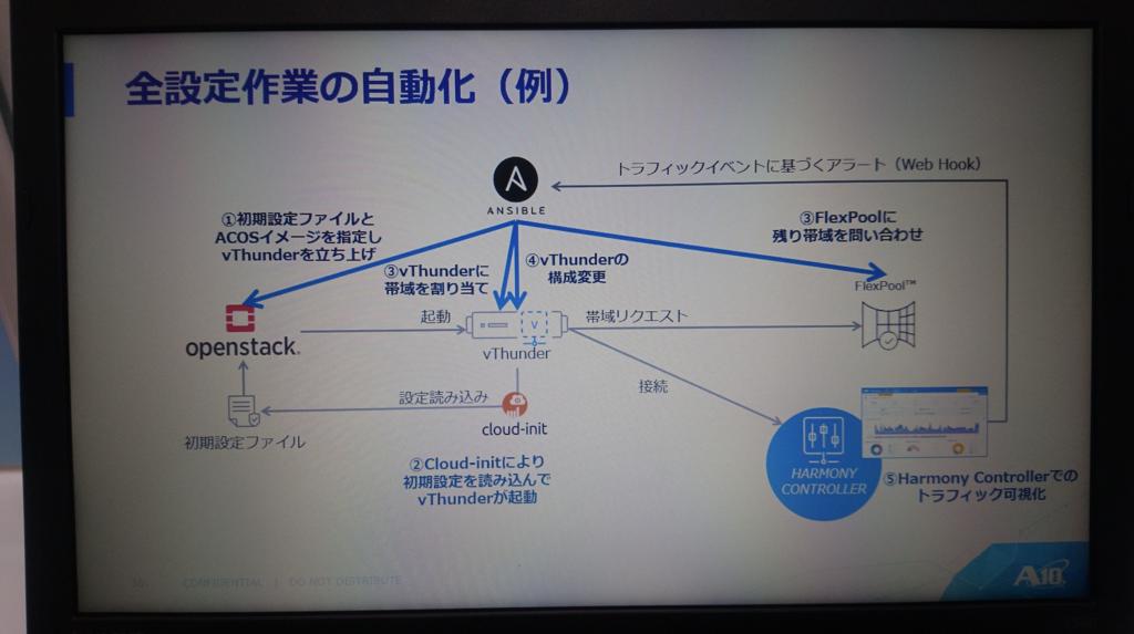 f:id:akira6592:20180618141857p:plain