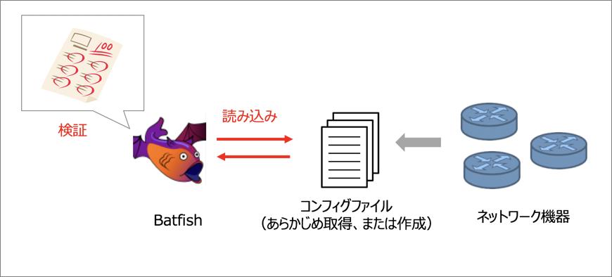 f:id:akira6592:20181025150354p:plain