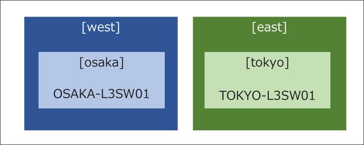 f:id:akira6592:20181105164432p:plain