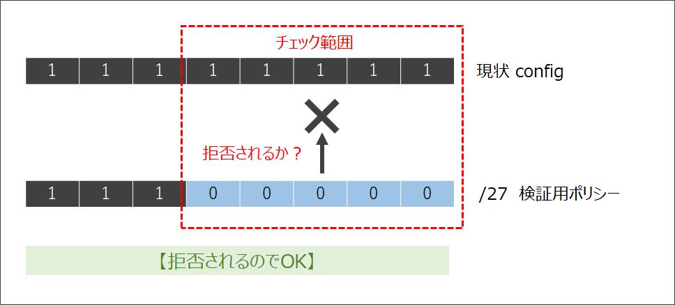 f:id:akira6592:20181114155652p:plain