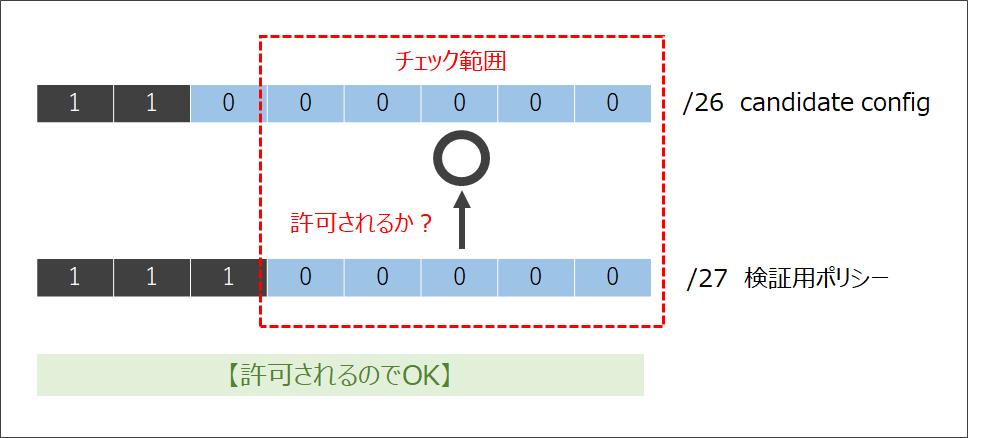f:id:akira6592:20181114155710p:plain