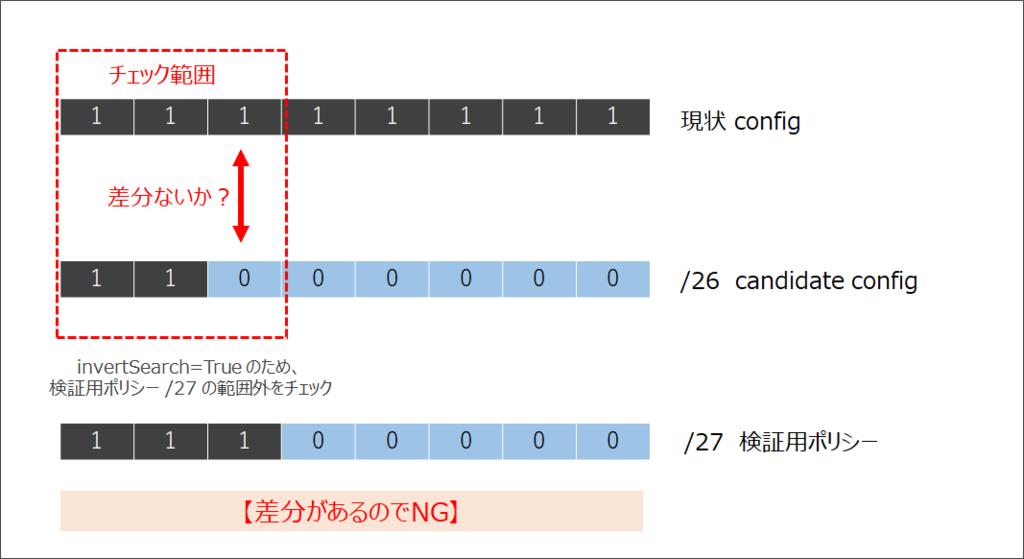 f:id:akira6592:20181114155736p:plain