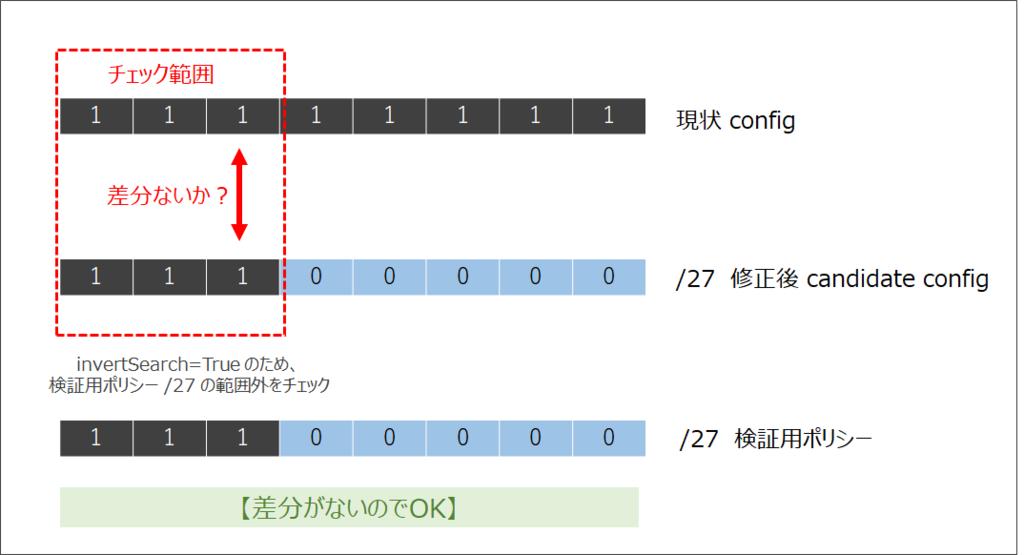 f:id:akira6592:20181114155813p:plain