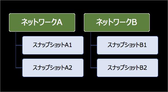f:id:akira6592:20181124150050p:plain