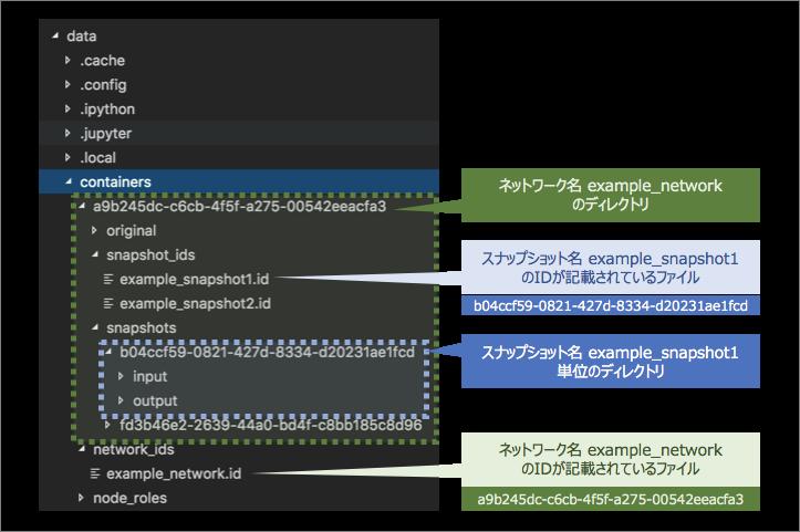 f:id:akira6592:20181124150714p:plain