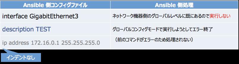 f:id:akira6592:20181217120626p:plain