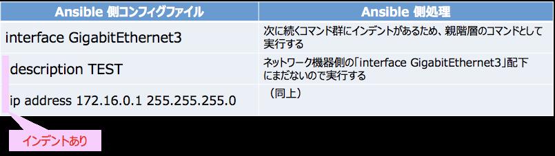 f:id:akira6592:20181217120807p:plain