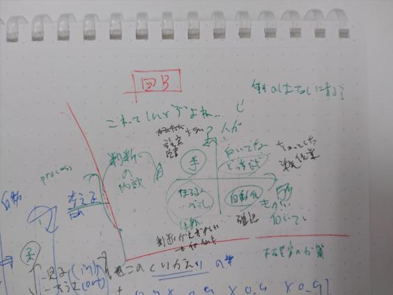f:id:akira6592:20190131165702p:plain:w300