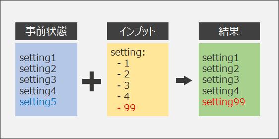 f:id:akira6592:20190208134816p:plain