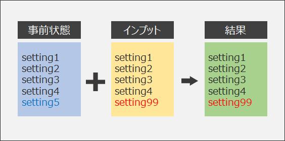 f:id:akira6592:20190208134855p:plain