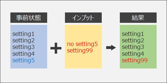 f:id:akira6592:20190208135137p:plain