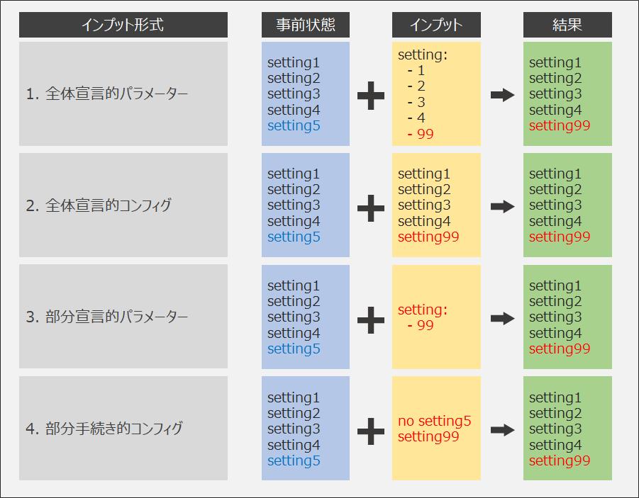 f:id:akira6592:20190208140803p:plain