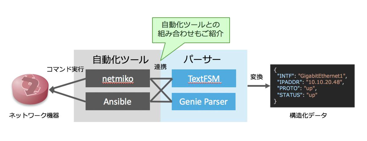 f:id:akira6592:20190906175638p:plain