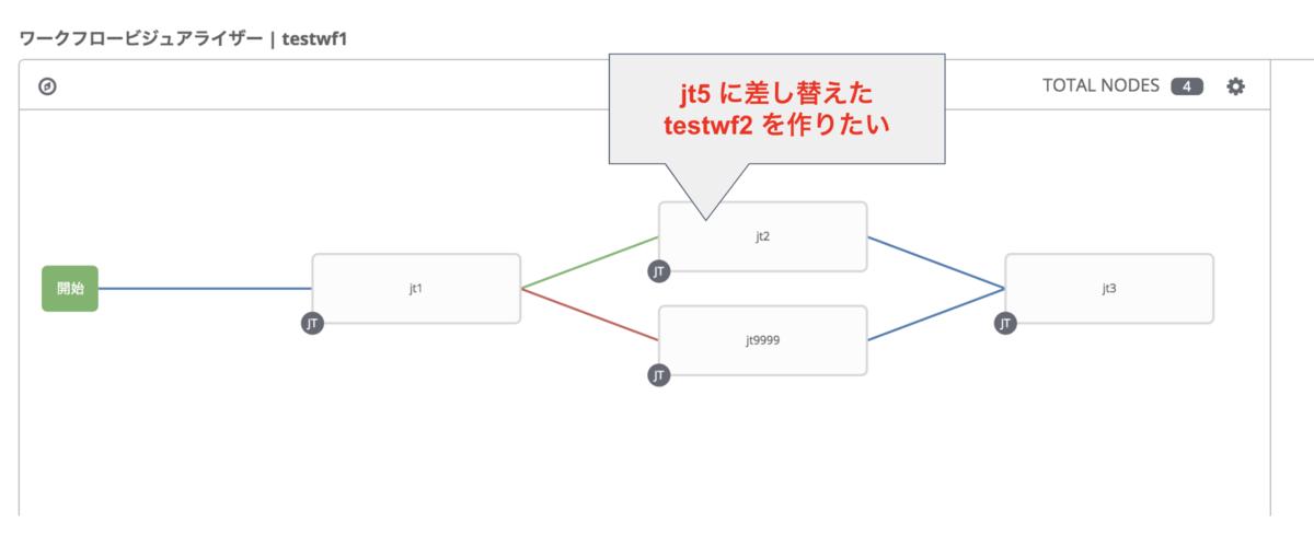 f:id:akira6592:20191123205733p:plain