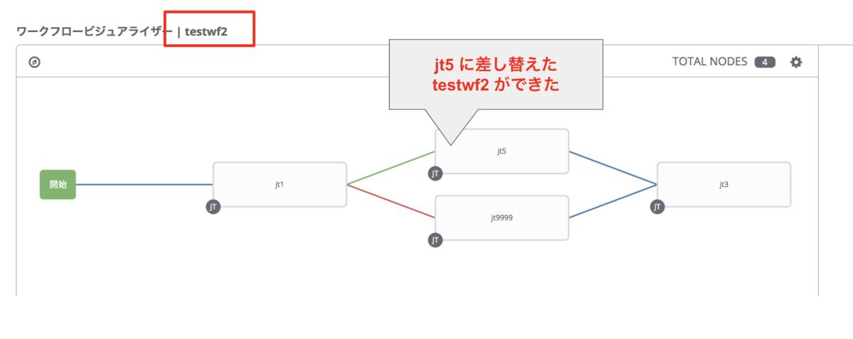 f:id:akira6592:20191123205823p:plain