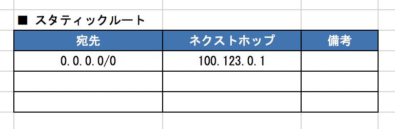 f:id:akira6592:20191208222755p:plain:w400