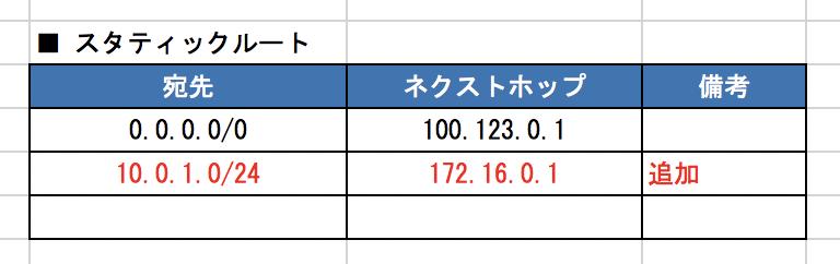 f:id:akira6592:20191208222848p:plain:w400