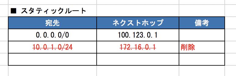 f:id:akira6592:20191208222912p:plain:w400
