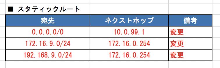f:id:akira6592:20191208222948p:plain:w400
