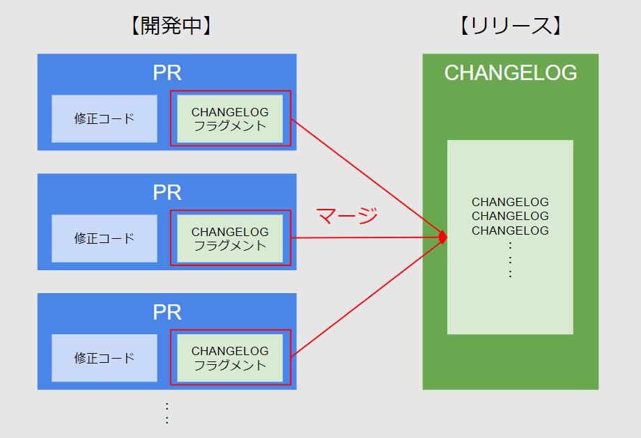 f:id:akira6592:20191217175647p:plain