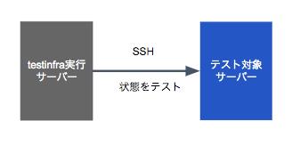f:id:akira6592:20200103210327p:plain
