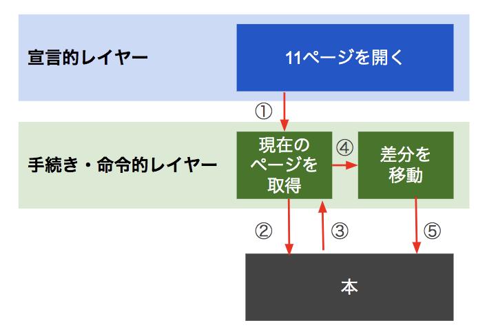 f:id:akira6592:20200126211116p:plain:w400
