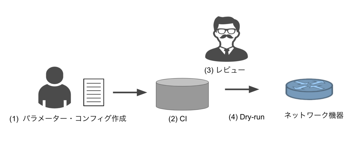 f:id:akira6592:20200219210530p:plain