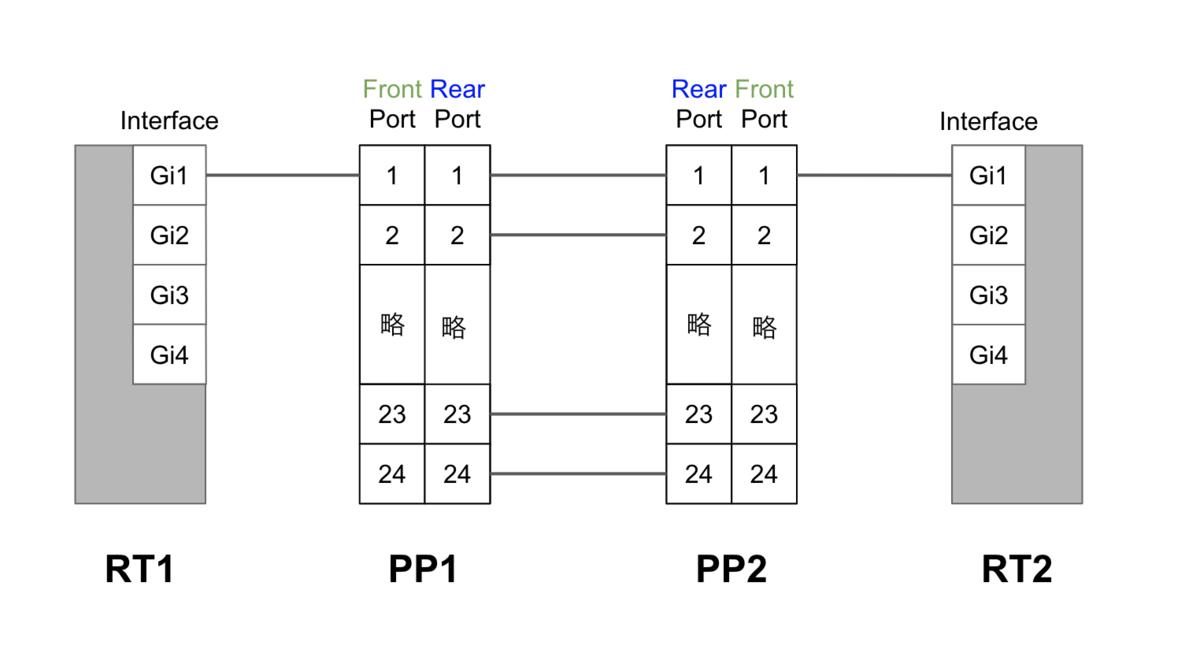 f:id:akira6592:20201123213404p:plain
