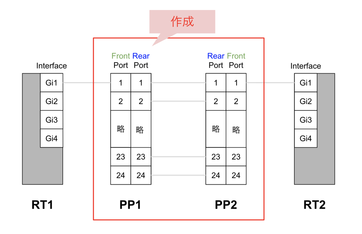 f:id:akira6592:20201123214134p:plain:w400