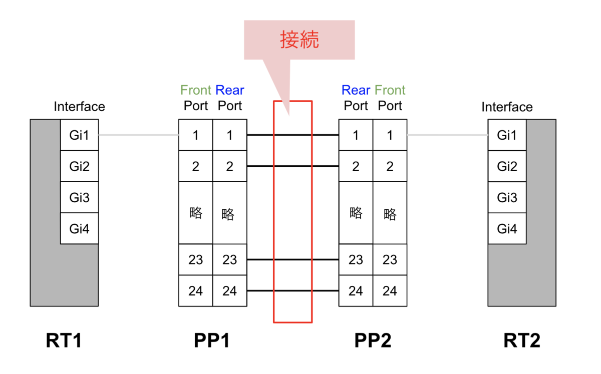f:id:akira6592:20201123214622p:plain