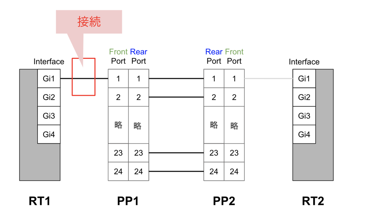 f:id:akira6592:20201123214915p:plain