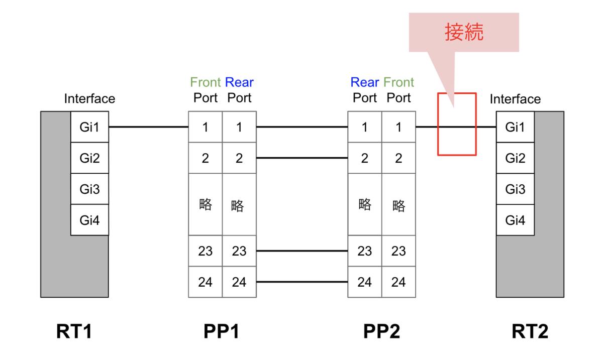 f:id:akira6592:20201123215118p:plain