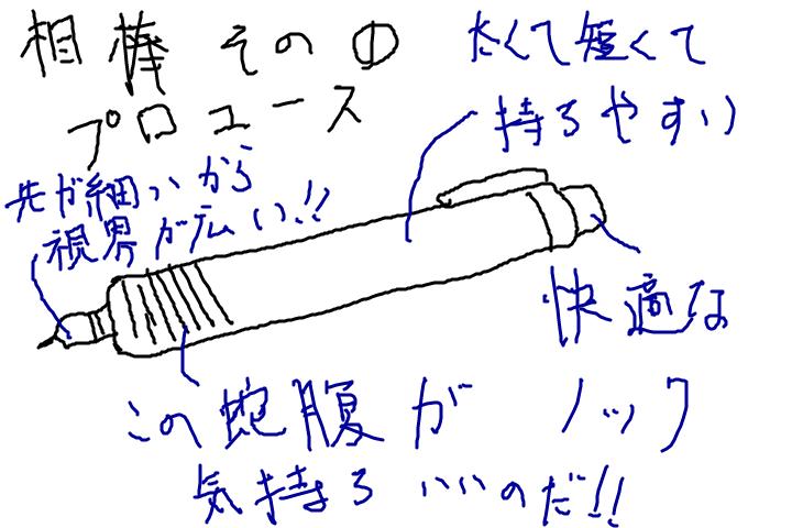 f:id:akira_ban:20170517133104p:plain