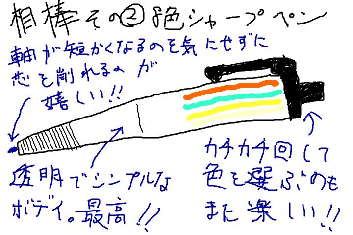 f:id:akira_ban:20170518130852p:plain