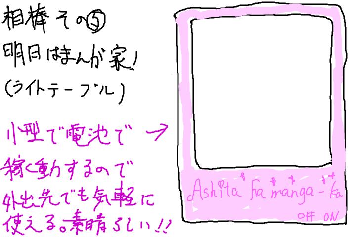 f:id:akira_ban:20170522142753p:plain