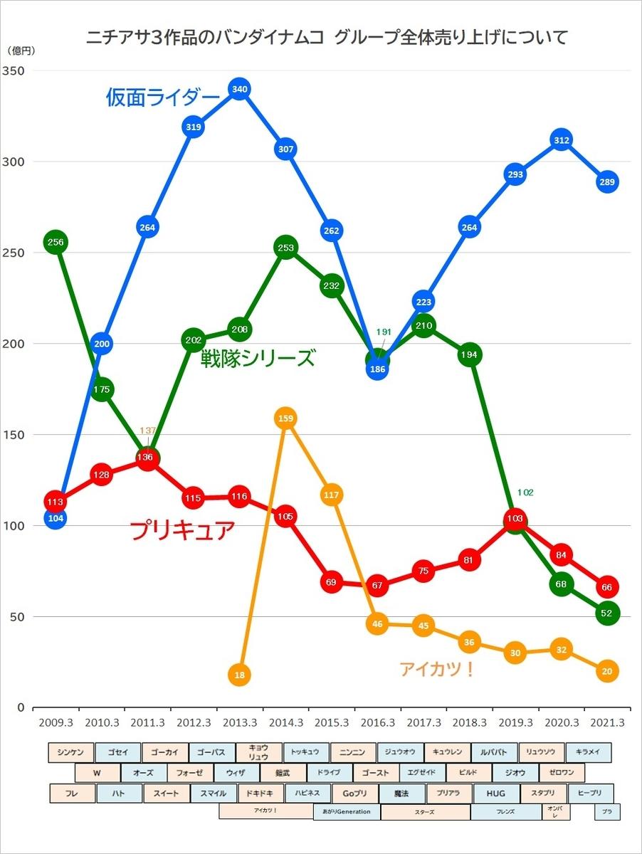 f:id:akira_forte:20210519162649j:plain