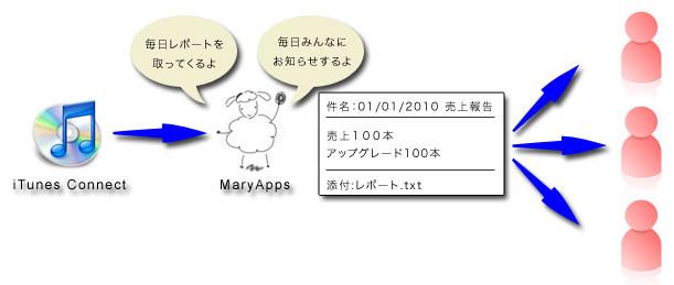 20100113133714
